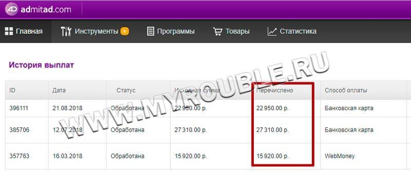 dzīvā diagramma bināro opciju mobilajai versijai)