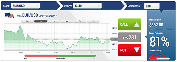 Bitcoin investīciju uzticība a14s73 - azboulings.lv