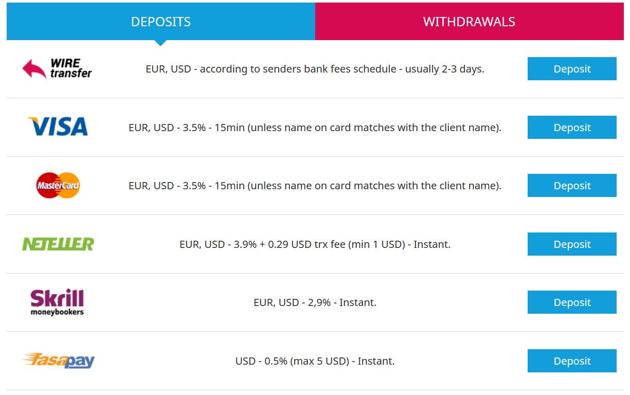 kur ir labākā vieta bitcoin uzglabāšanai vietne, kur var nopelnīt naudu internetā