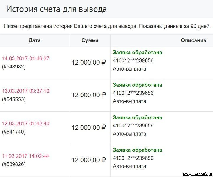 kā ātri nopelnīt naudu, neieguldot tūlīt)