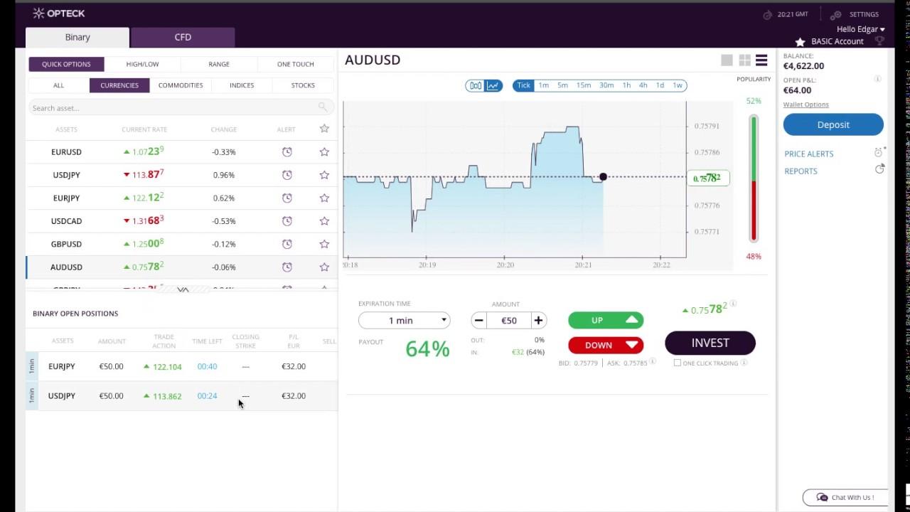 Barstinte - top opcija binārā tirdzniecība nepieciešams ātri nopelnīt naudu tiešsaistē