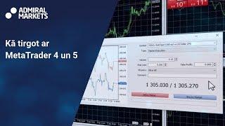 akciju tirgus tirdzniecības platformu pārskatu vērtējums)