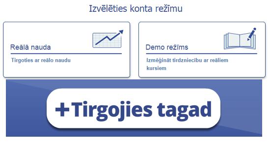akciju tirgus tirdzniecības platformas)