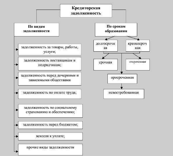 Valodas konsultācijas: elektroniskā datubāze