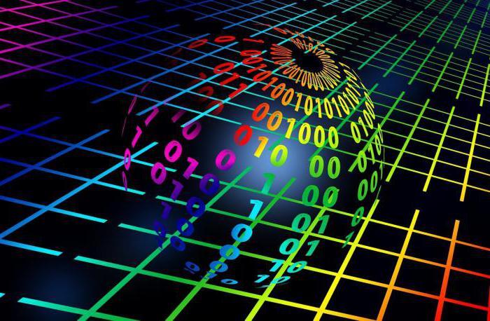 Lietotāja opciju iestatīšana pašreizējai datu bāzei