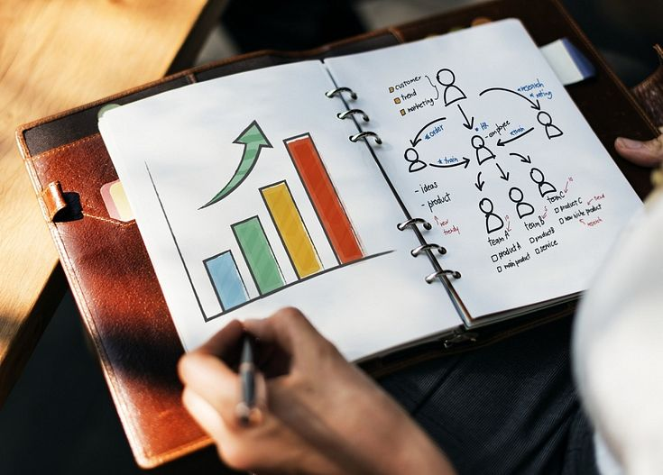 kā atrast interneta investīciju biznesa ideju