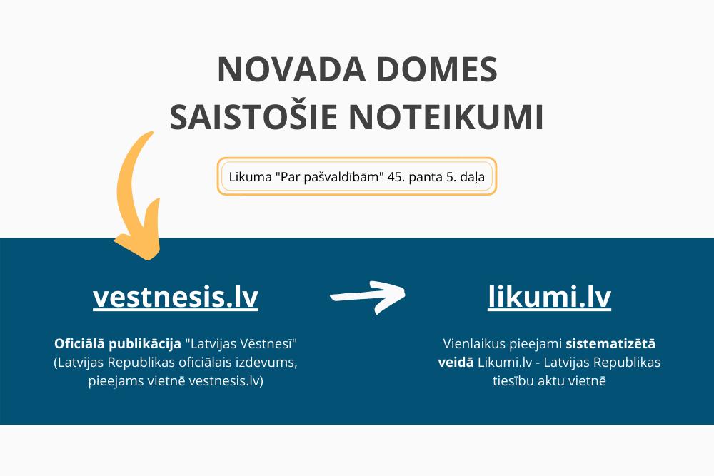 oficiālās iespēju vietnes)
