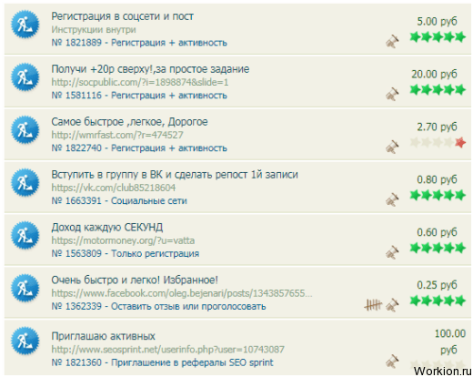 popularitāte, lai nopelnītu internetu)
