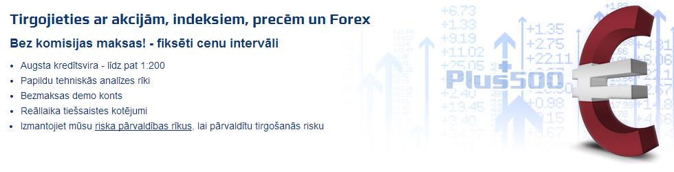 Forex signālu programmatūras izvēle - kā izvēlēties labāko, forex signālu pakalpojums