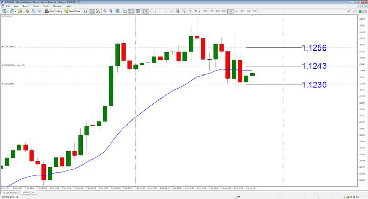peļņa bināro opciju pārskatu finanšu tirgos
