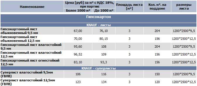 opcijas cenas pamatīpašības)
