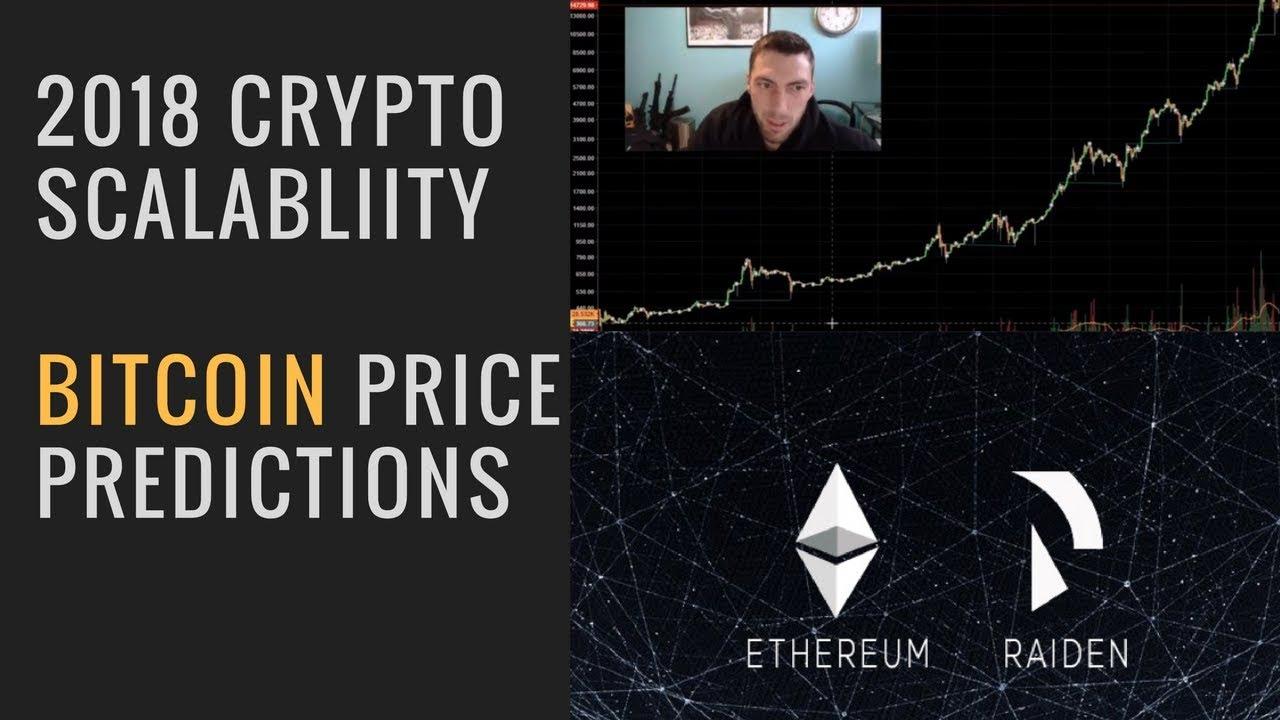 ieguldot bitcoin, k tas darbojas