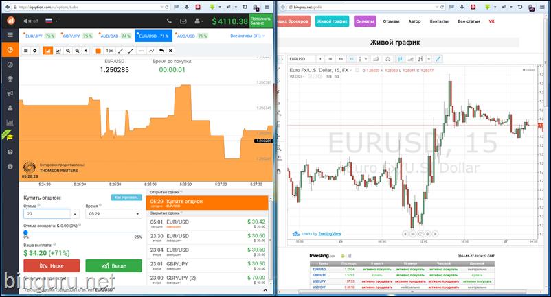 binārās turbo opcijas ar demo kontu reālas pārbaudītas programmas, kā pelnīt naudu internetā