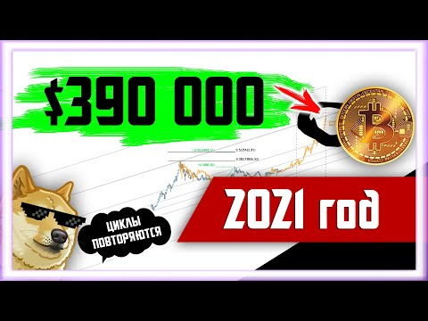 elektroniska nauda bitcoin k izveidot video