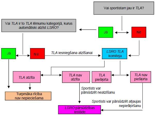 Panākt paklausību: 10 pareizās un 10 aizliegtās bērna audzināšanas metodes - DELFI
