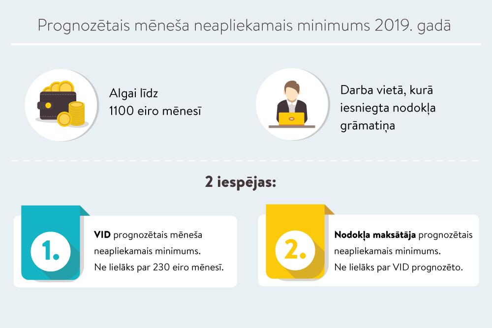 Vērtē iespējas dubultot ar nodokli neapliekamo minimumu pensijām / Raksts / azboulings.lv