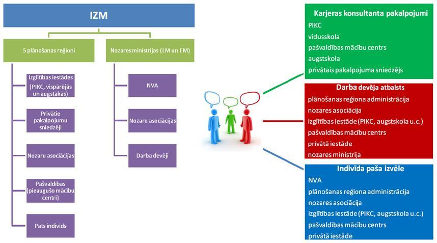 Cik plašas ir iespējas strādāt par skolotāju - LV portāls