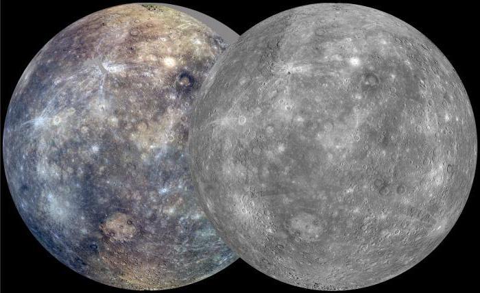 PRAKTISKĀ ASTROLOĢIJA. Planētas sinastriskajā astroloģijā. II daļa
