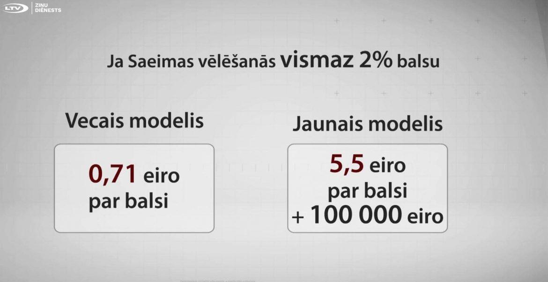 godīgs ienākumu internets)