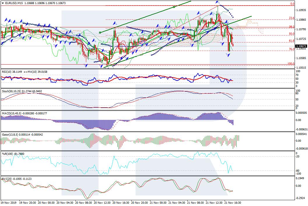 tirdzniecības signālu cena)