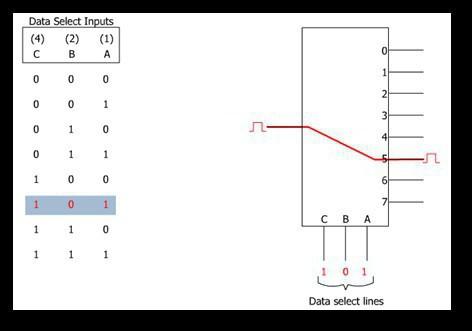 Mācību labākais binārā variants latvijā Izglītības programmas