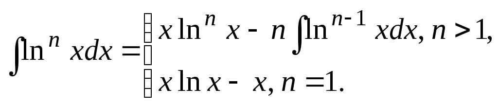 indikatori signalizē binārās opcijas