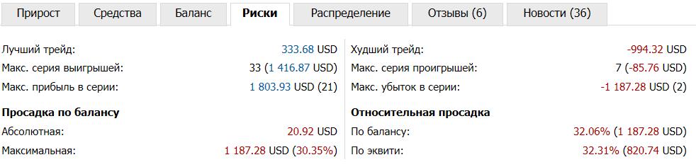 to tirgotāju tirdzniecības procentuālais daudzums, kuriem ir zaudējumi)