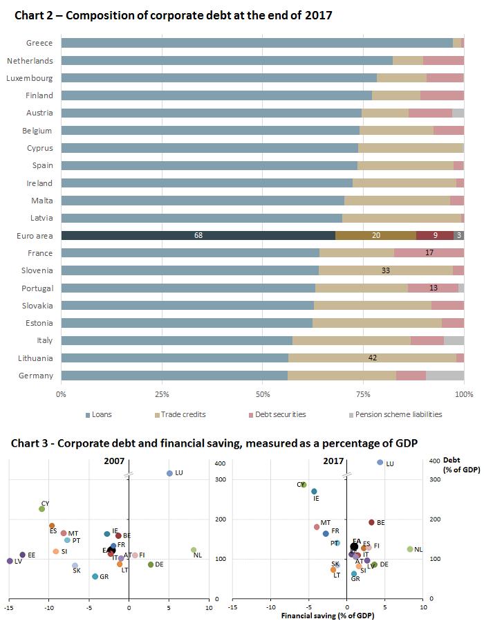 Nefinanšu investīcijas (gada dati) | Centrālā statistikas pārvalde