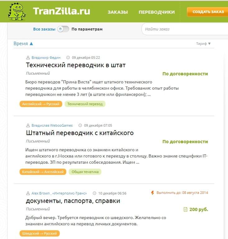 attālās darba vietnes internetā, kā nopelnīt naudu)