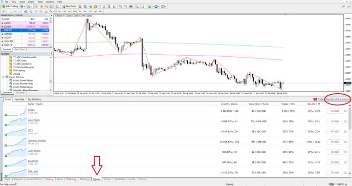 atsauksmes par tirdzniecības signāliem opcijas signāli 1 minūte