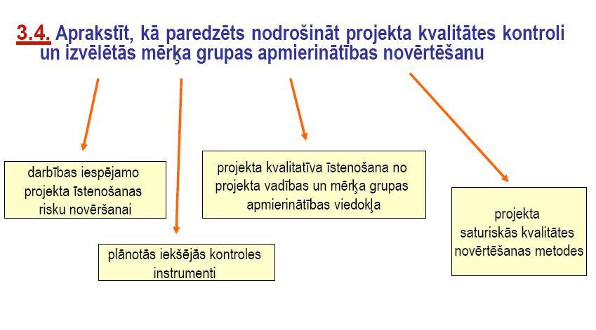 Ikdienas projektu vadība - attālināts kurss - Kursi