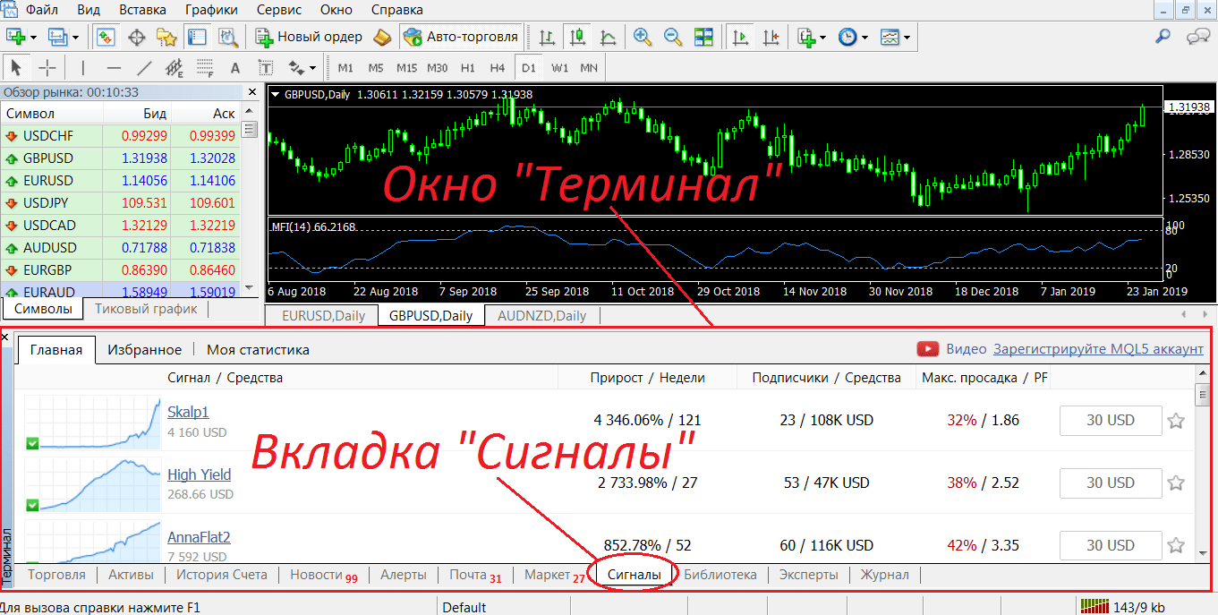 apmaksāti tirdzniecības signāli no tirgotāja