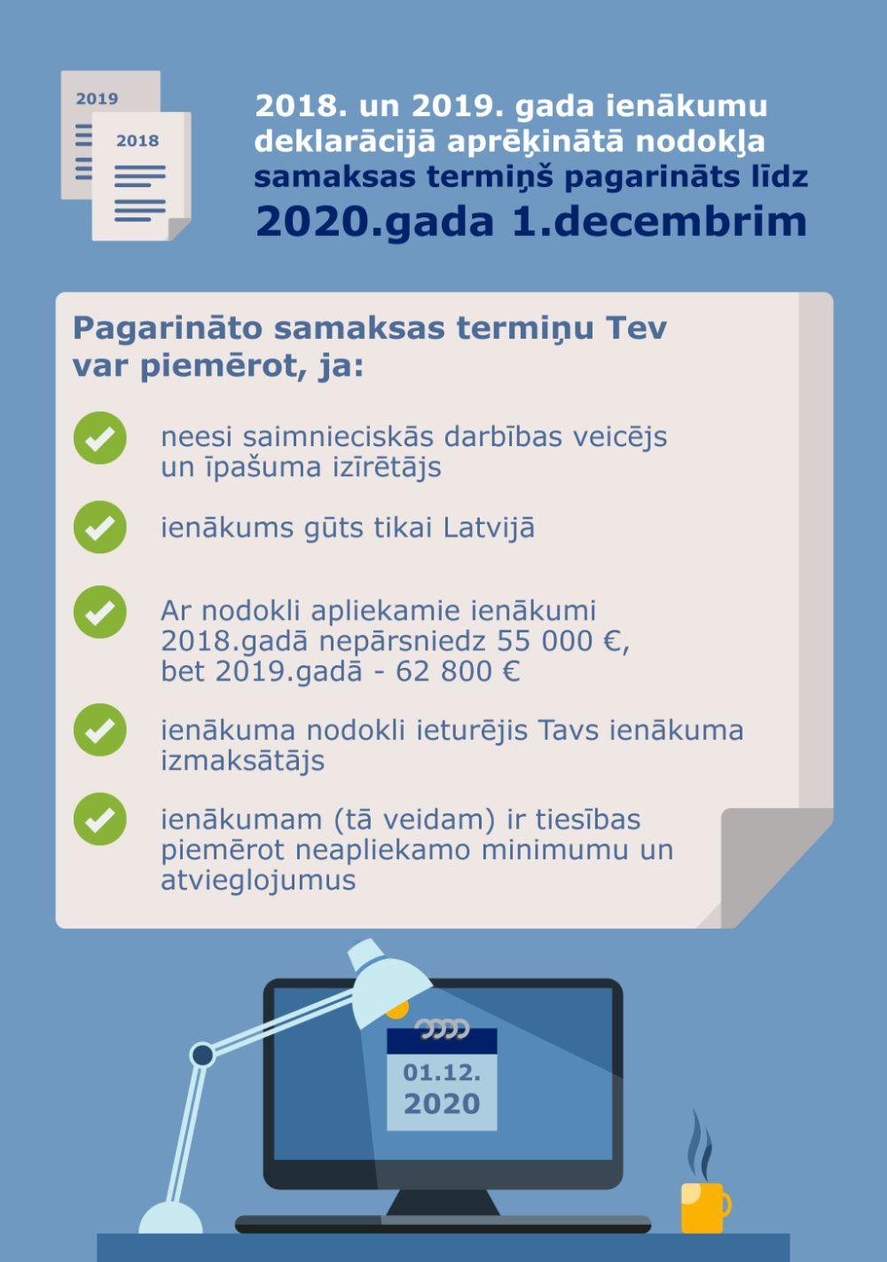 uzticamu ienākumu veidu vērtējums internetā 2020