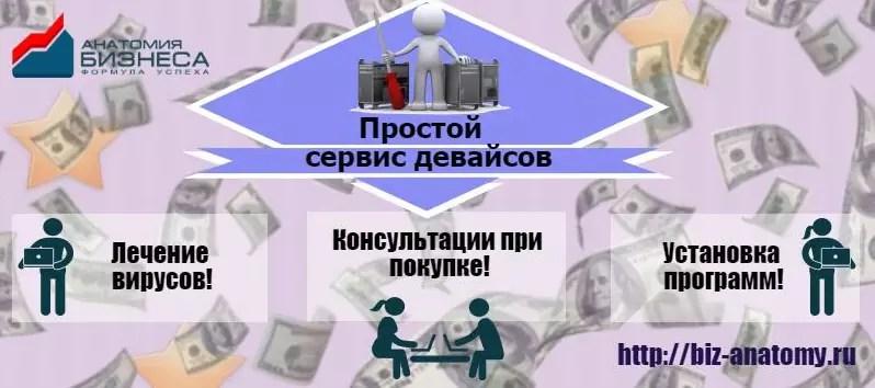 kā nopelnīt naudu par savām biznesa idejām)