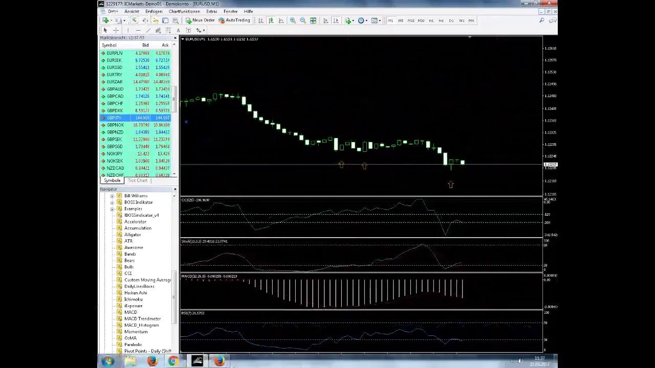 Dārgmetālu tirdzniecība | drošs ieguldījums ar Golden Gates dārgmetāliem, tirdzniecība ar monētām