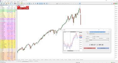 Akciju tirgu indeksi