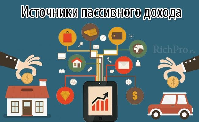visrentablākie pasīvie ienākumi internetā)