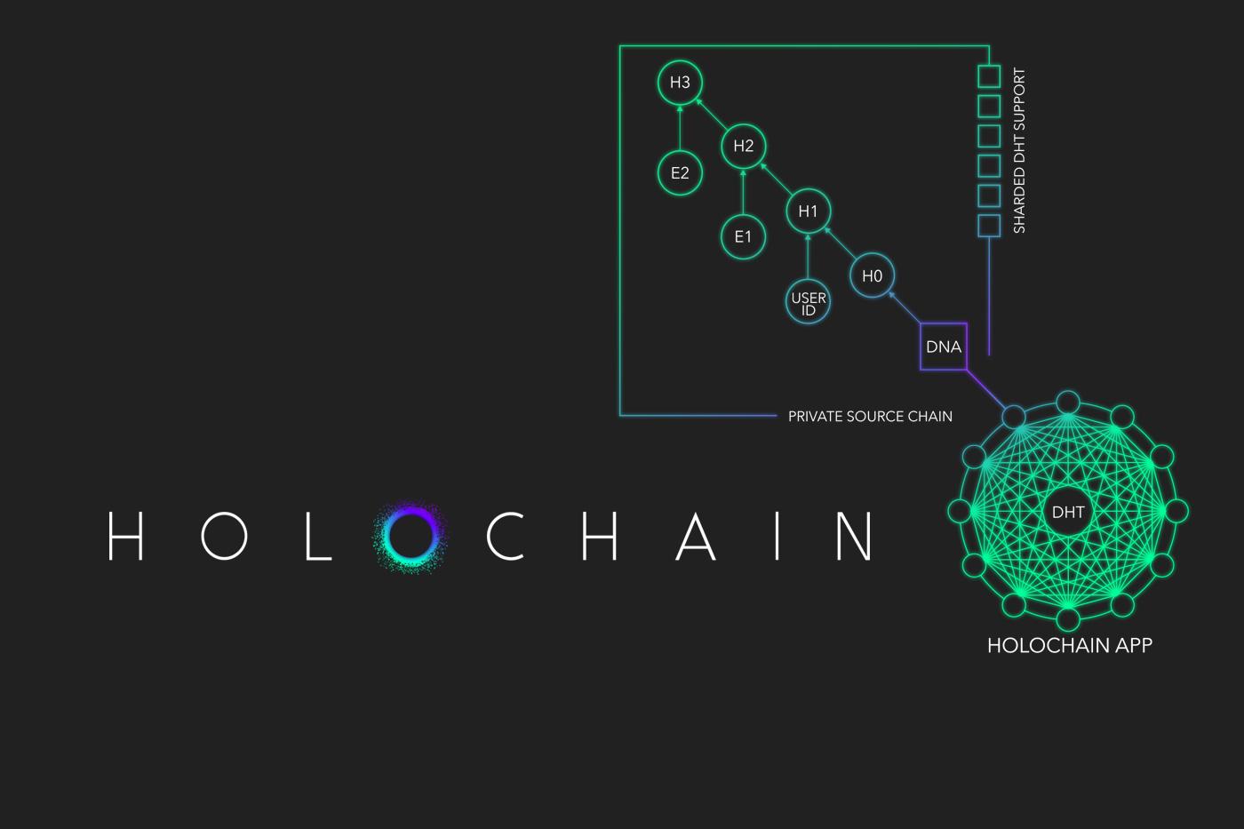 vietējais bitcoin tīkls