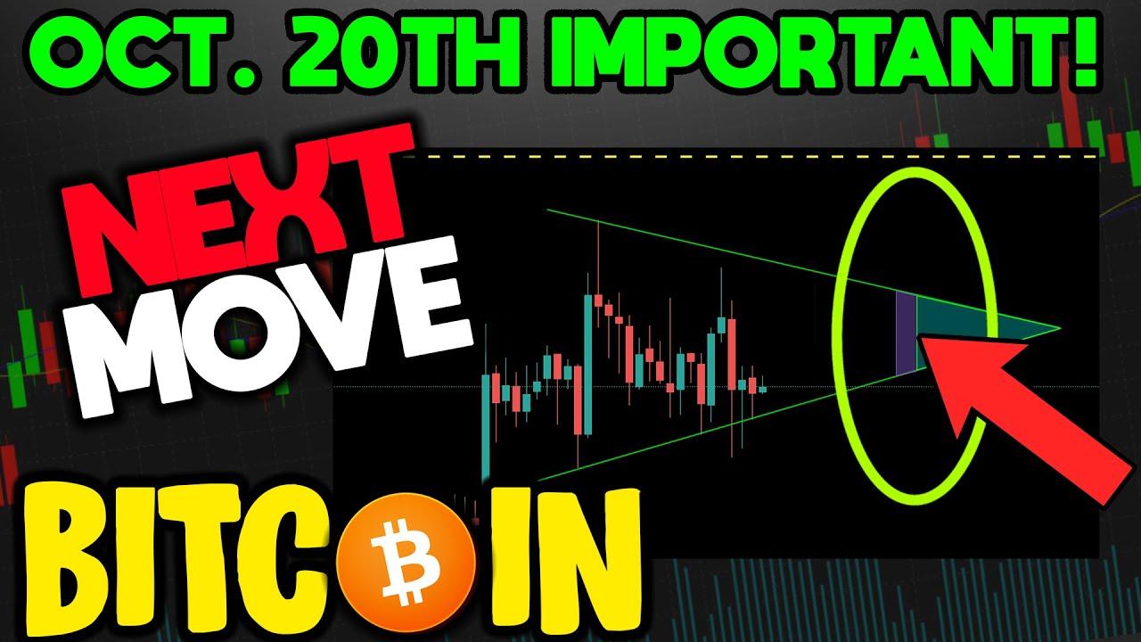 Kā Darbojas Investīcijas Bitcoin