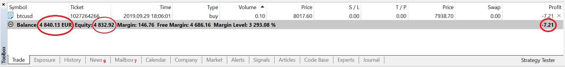 Kā tirdzniecības binārā opcijas?