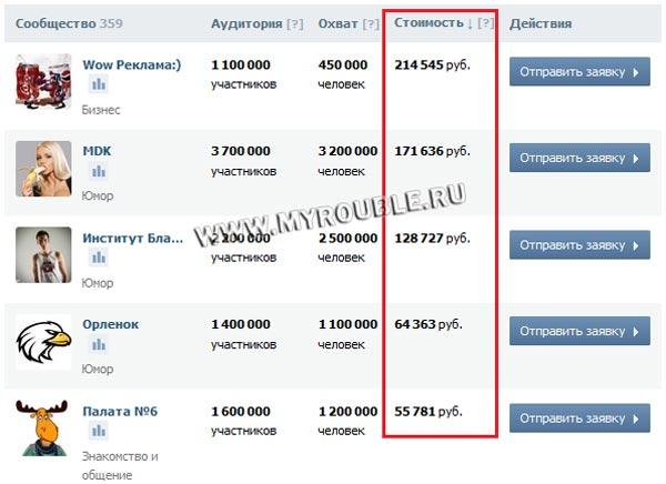 kopienas ienākumi tiešsaistē)