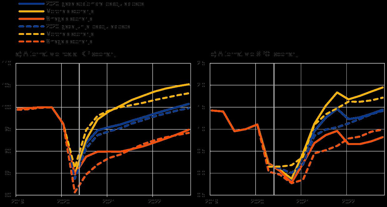 dolāra kursa prognoze binārām opcijām
