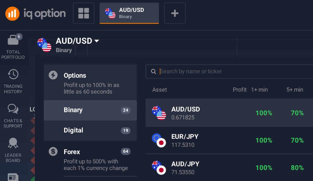 binārās opcijas no 100 USD