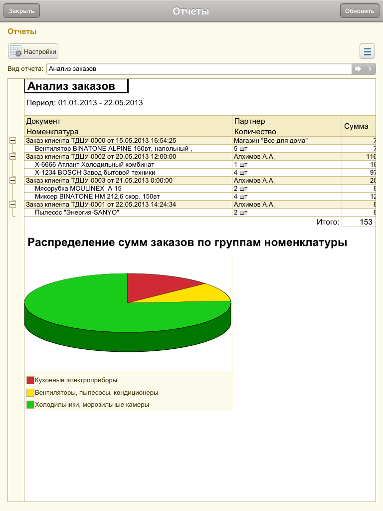 mobilā tirdzniecība)