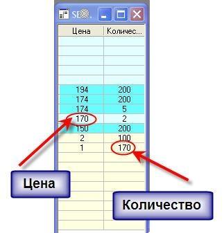 fortu opciju aprēķins)