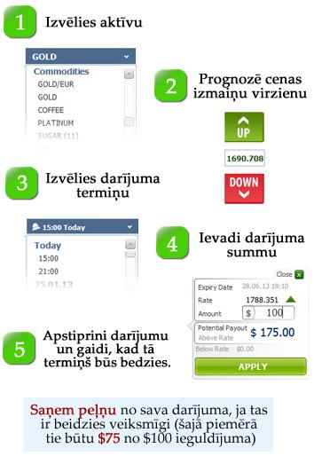 platformas opcijas binārs)
