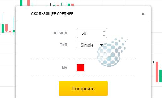bināro opciju stratēģija un rādītāji)