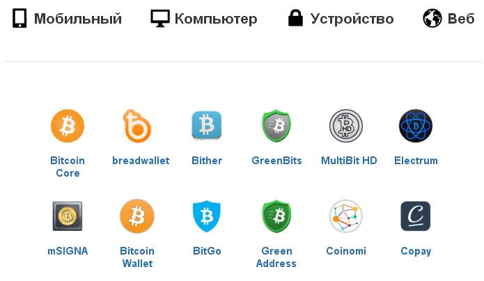 izvēle bitcoin maku)