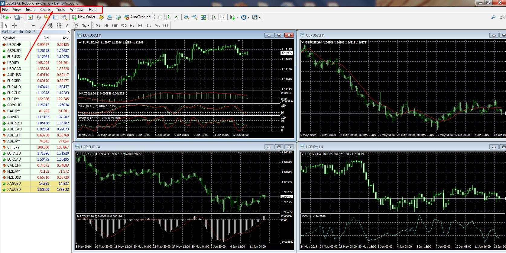 tirdzniecība ar meta trader 4 platformas aprakstu