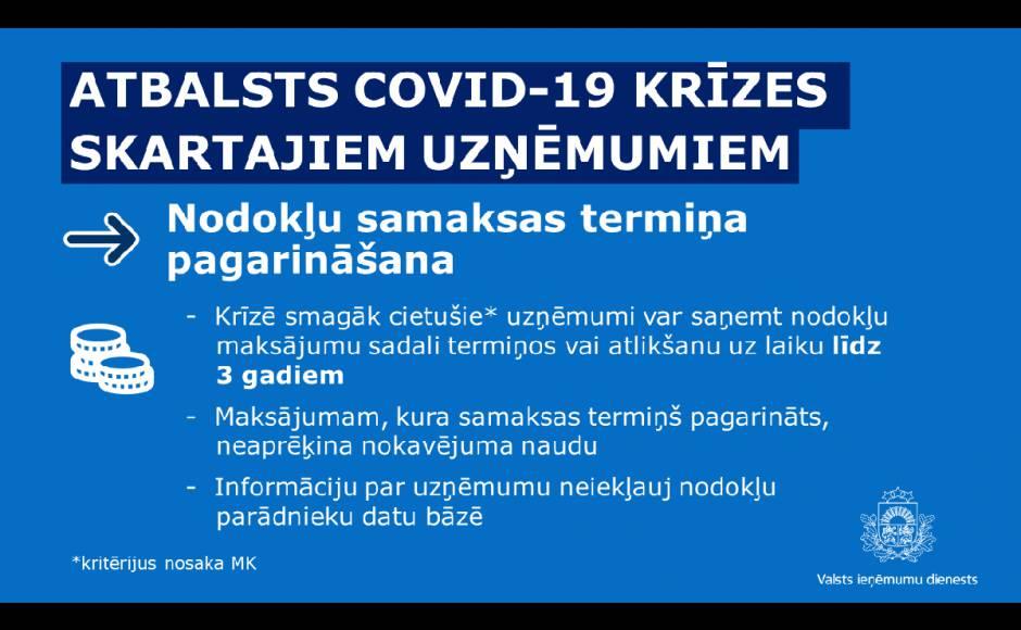 Interneta ieņēmumu ziņas)